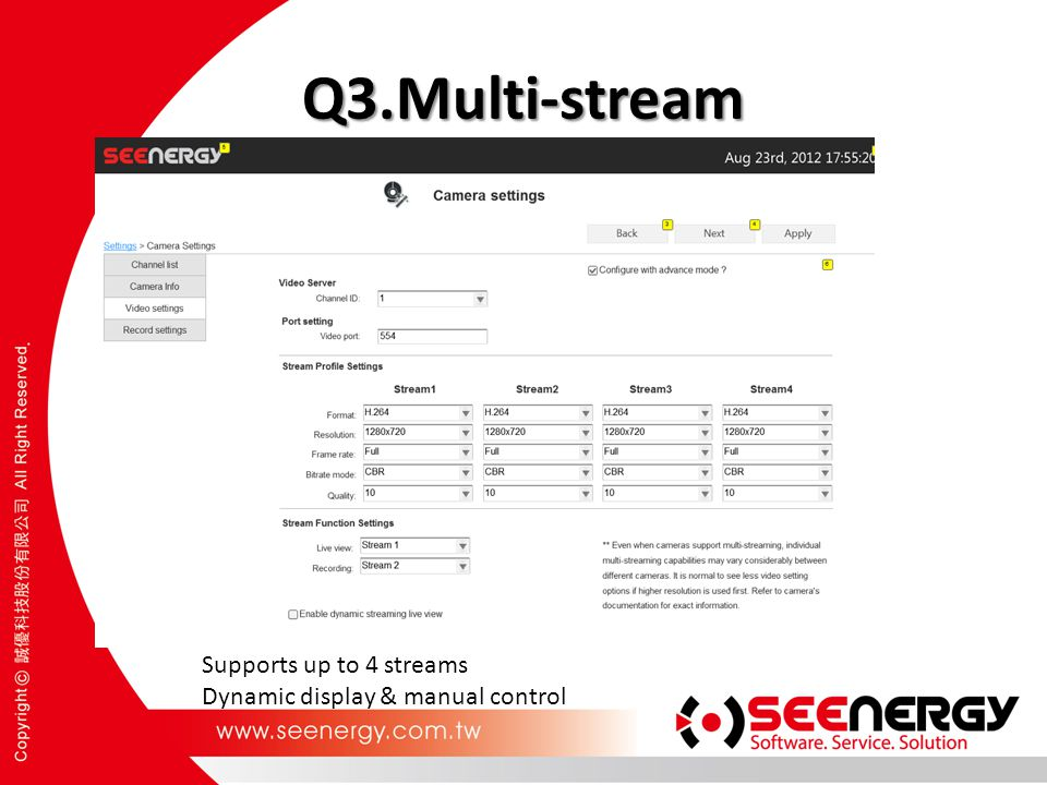 Q3.Multi-stream Supports up to 4 streams