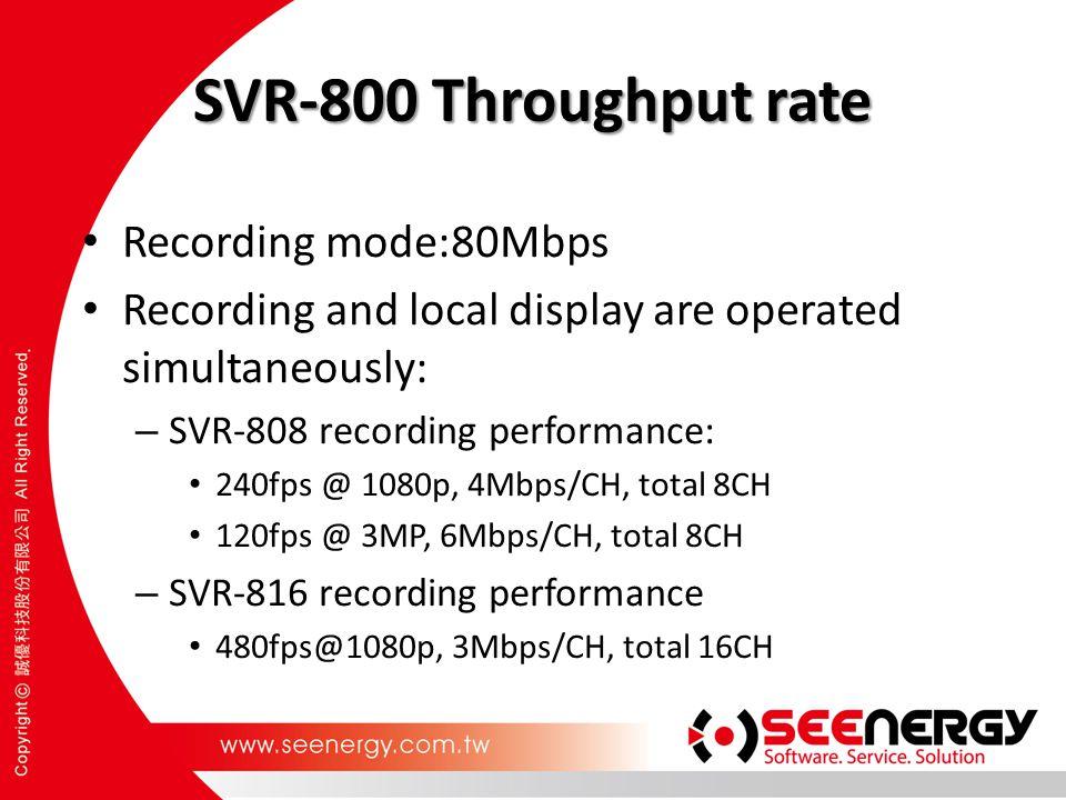 SVR-800 Throughput rate Recording mode:80Mbps