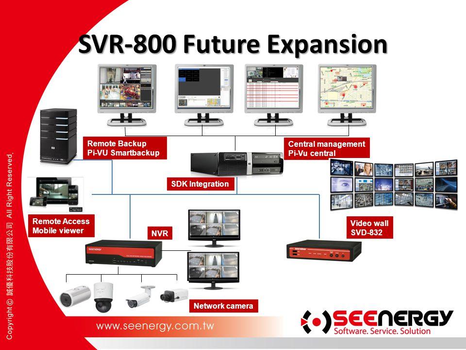 SVR-800 Future Expansion Remote Backup Central management