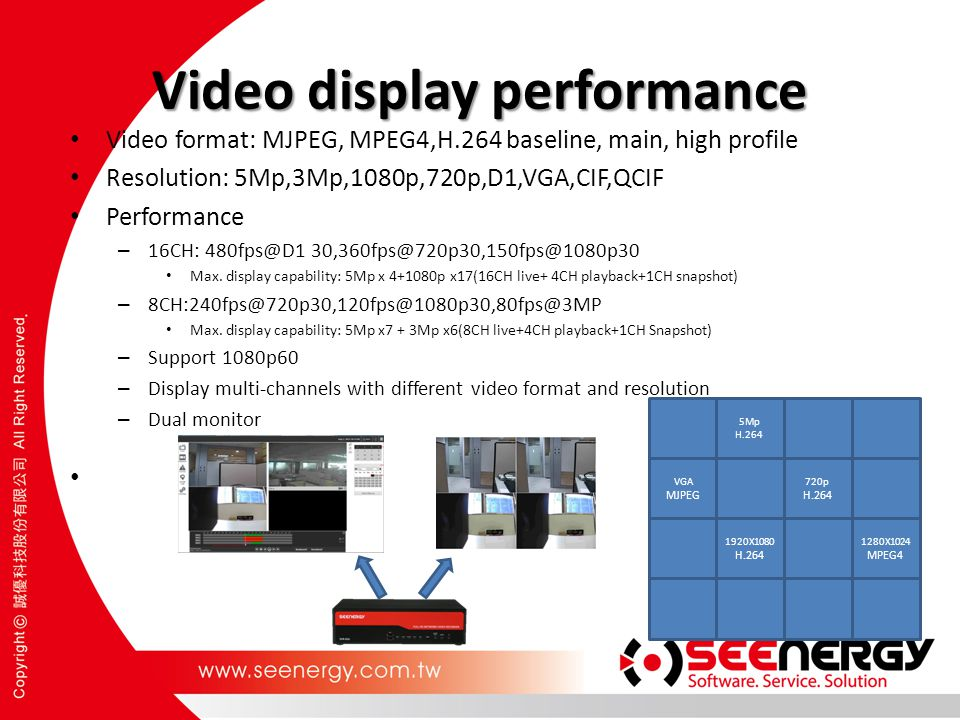 Video display performance