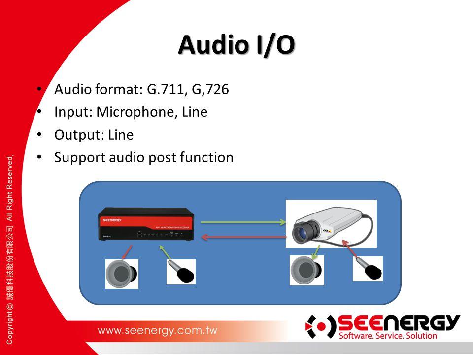 Audio I/O Audio format: G.711, G,726 Input: Microphone, Line