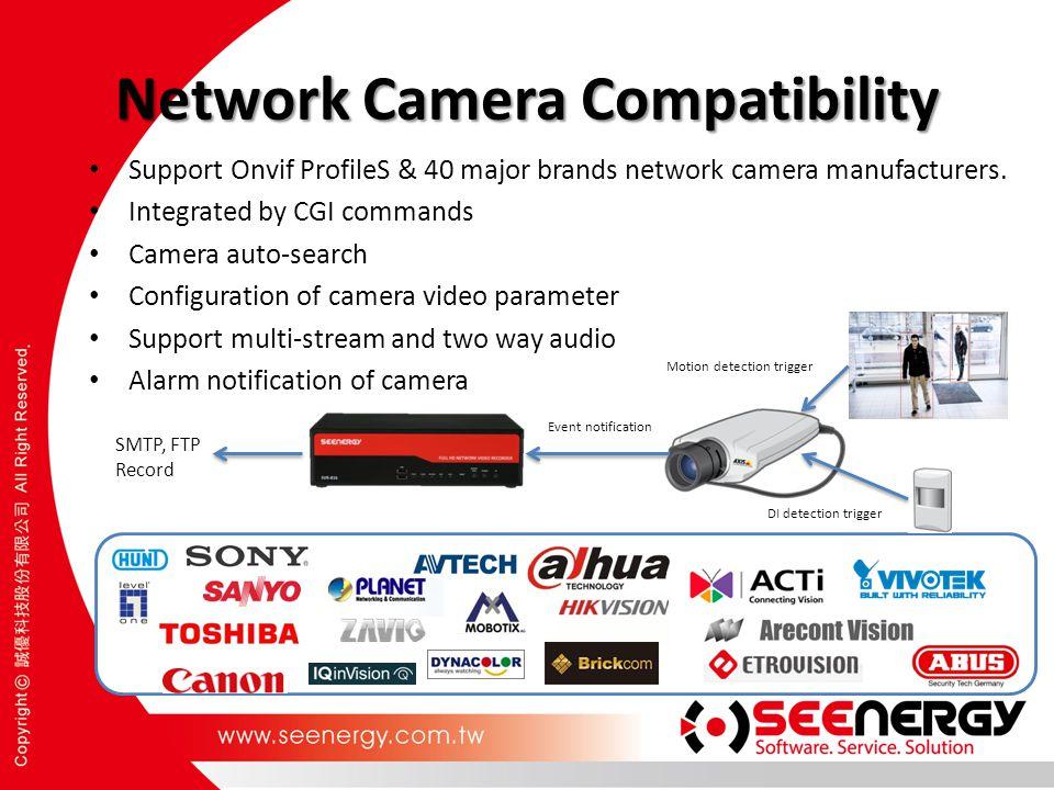 Network Camera Compatibility