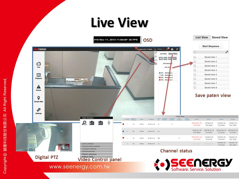 Live View OSD Save paten view Channel status Digital PTZ
