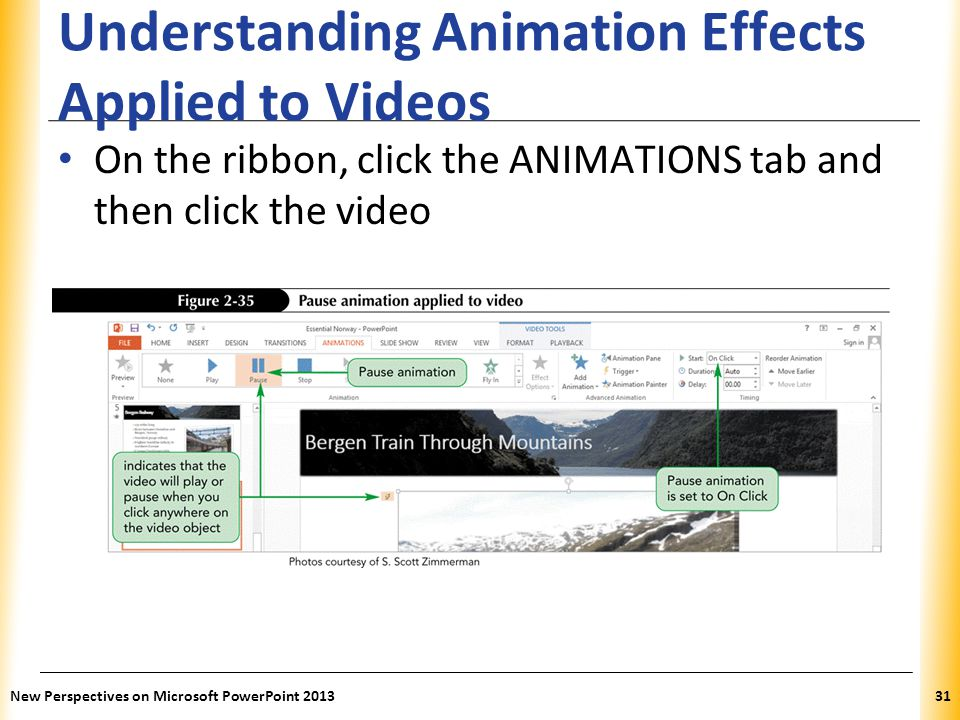 Understanding Animation Effects Applied to Videos