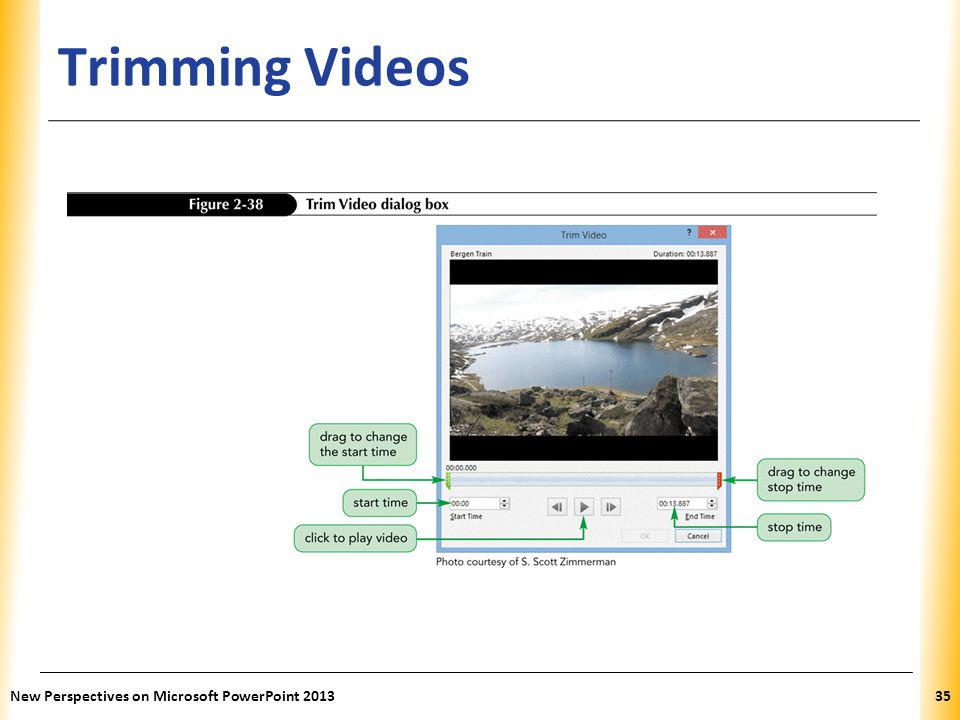 Trimming Videos New Perspectives on Microsoft PowerPoint 2013