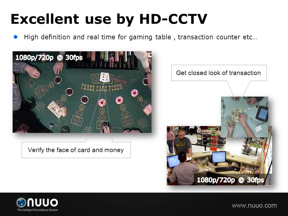 Excellent use by HD-CCTV