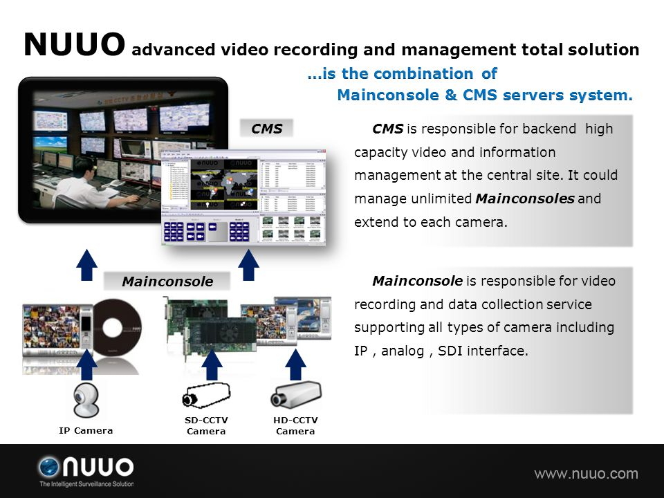 NUUO advanced video recording and management total solution