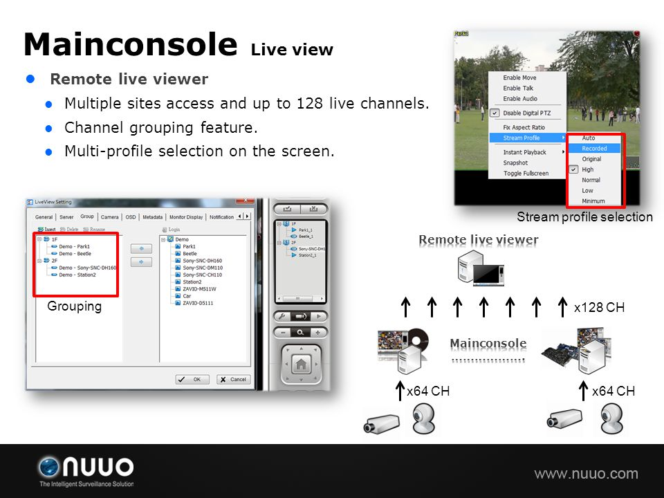 Mainconsole Live view Remote live viewer