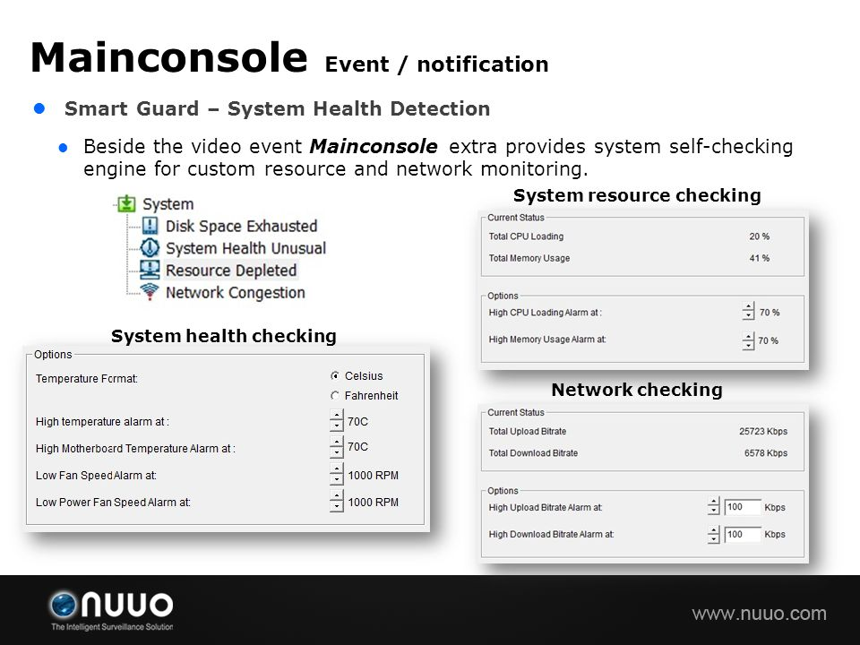 System resource checking System health checking
