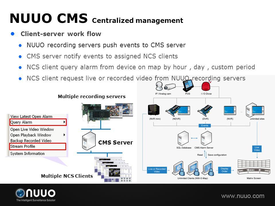 Multiple recording servers