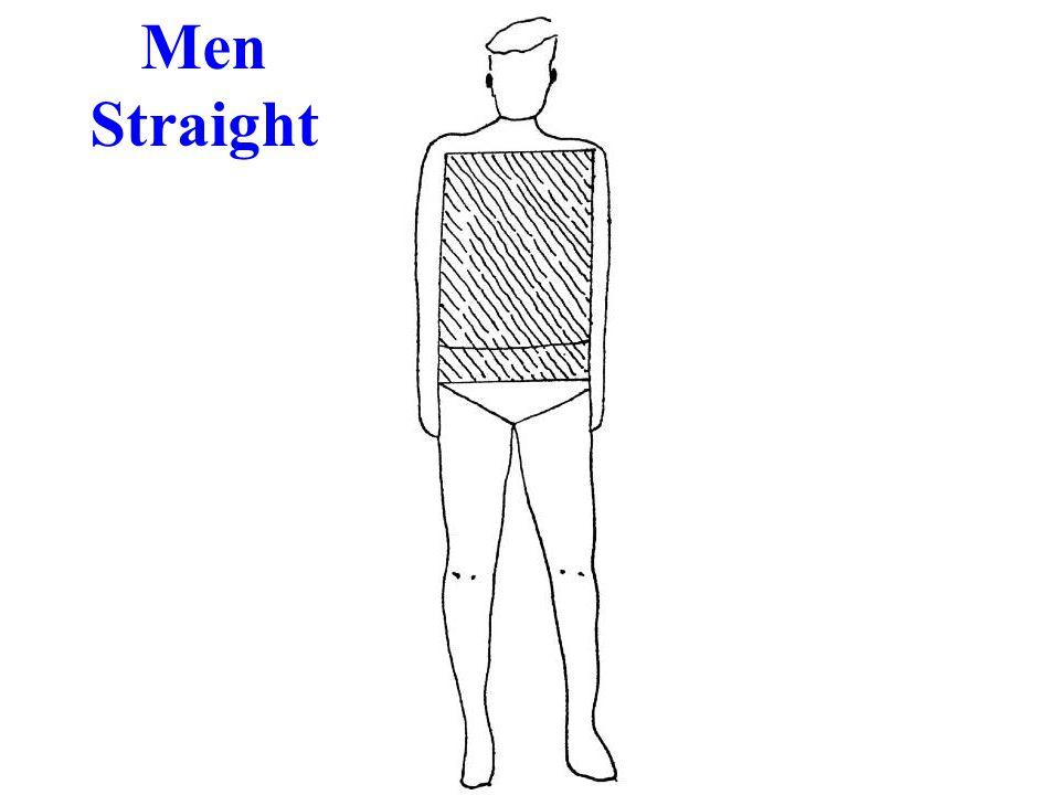 Men Straight