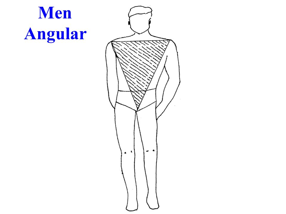 Men Angular