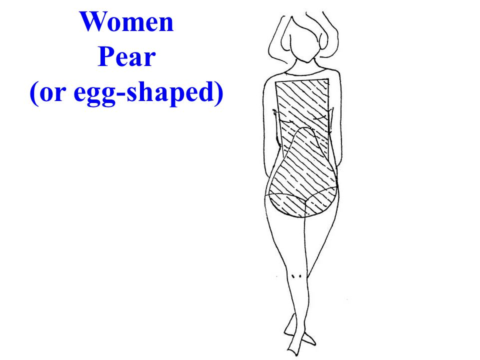 Women Pear (or egg-shaped)