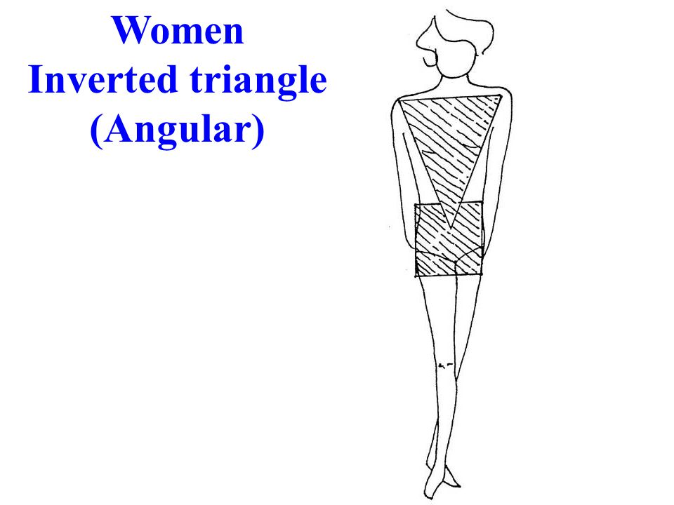 Women Inverted triangle (Angular)