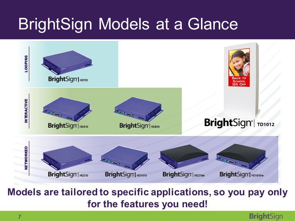 BrightSign Models at a Glance