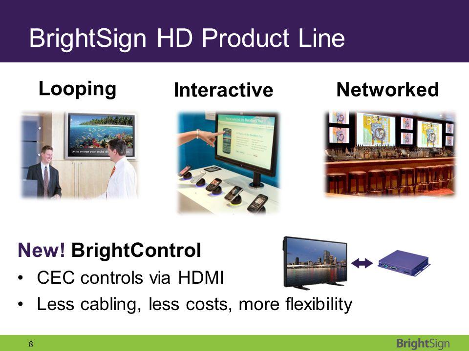 BrightSign HD Product Line