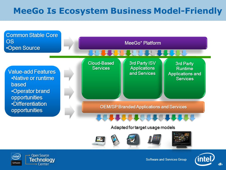 MeeGo Is Ecosystem Business Model-Friendly