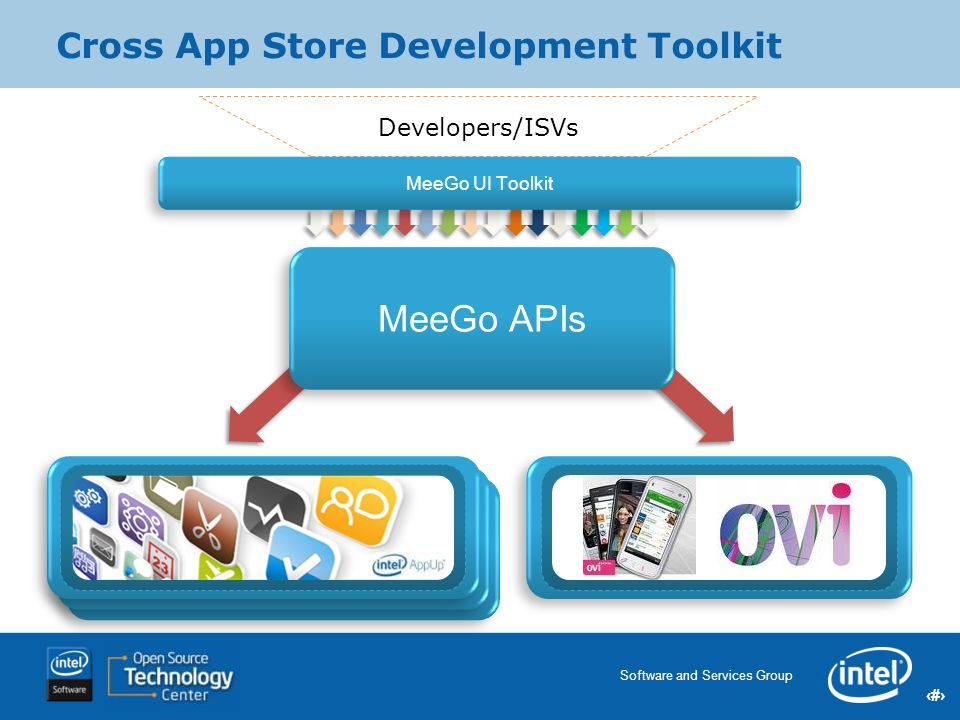 Cross App Store Development Toolkit