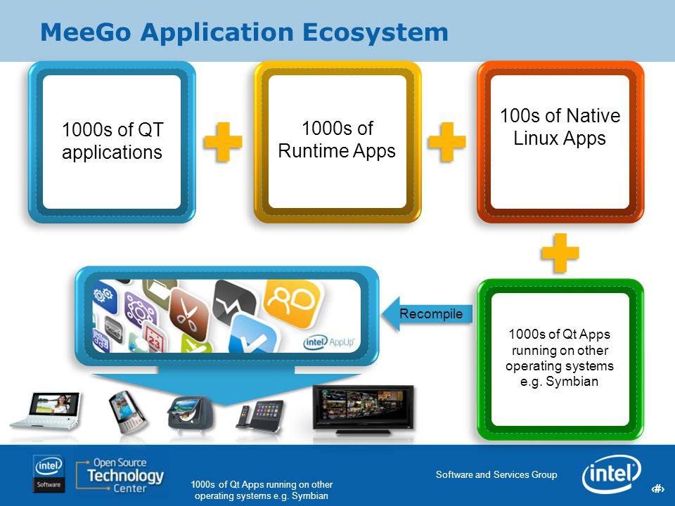 MeeGo Application Ecosystem