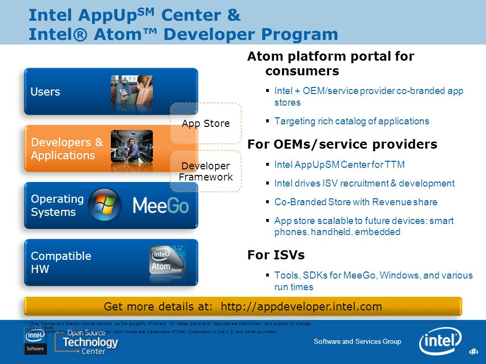 Intel AppUpSM Center & Intel® Atom™ Developer Program