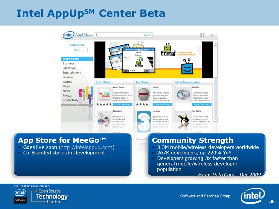 Intel AppUpSM Center Beta