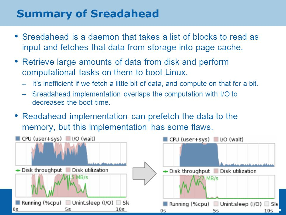 Summary of Sreadahead Sreadahead is a daemon that takes a list of blocks to read as input and fetches that data from storage into page cache.