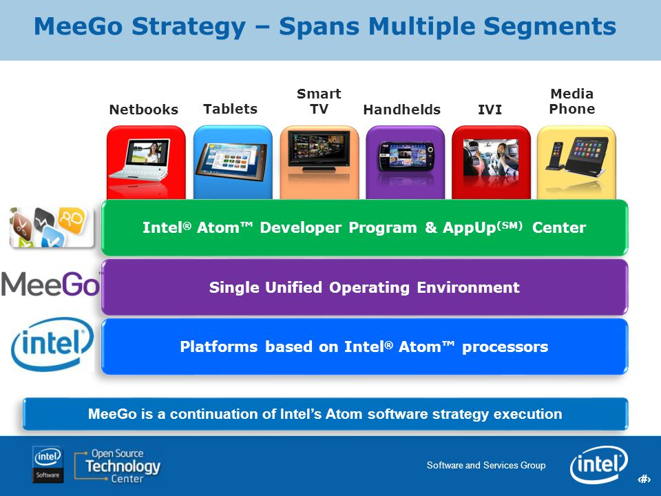 MeeGo Strategy – Spans Multiple Segments