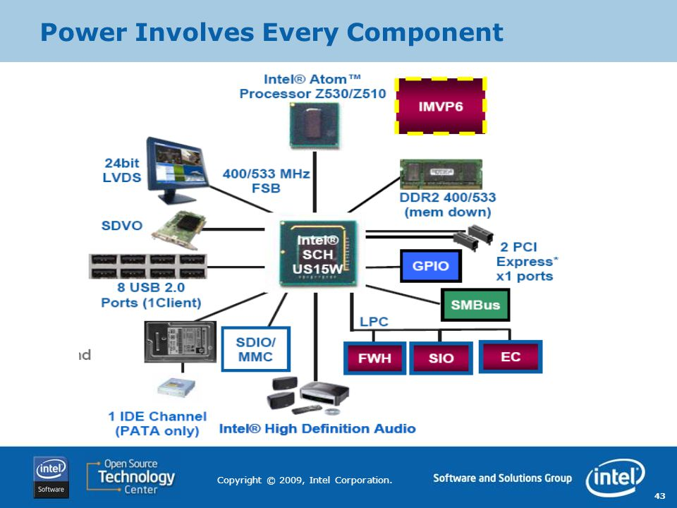 Power Involves Every Component