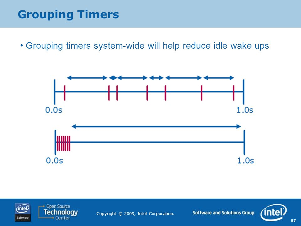 Grouping Timers Grouping timers system-wide will help reduce idle wake ups