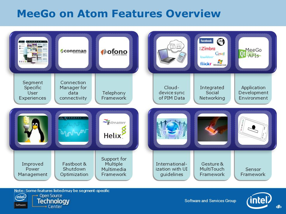 MeeGo on Atom Features Overview