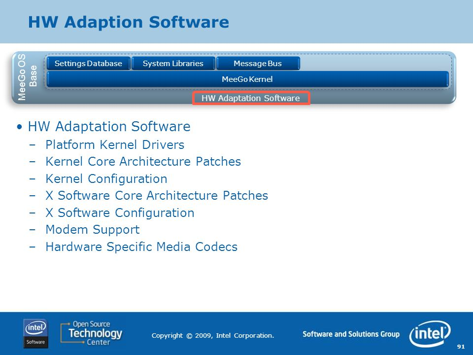 HW Adaptation Software