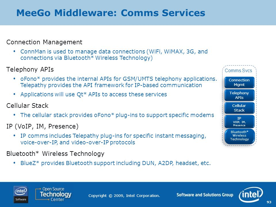 MeeGo Middleware: Comms Services