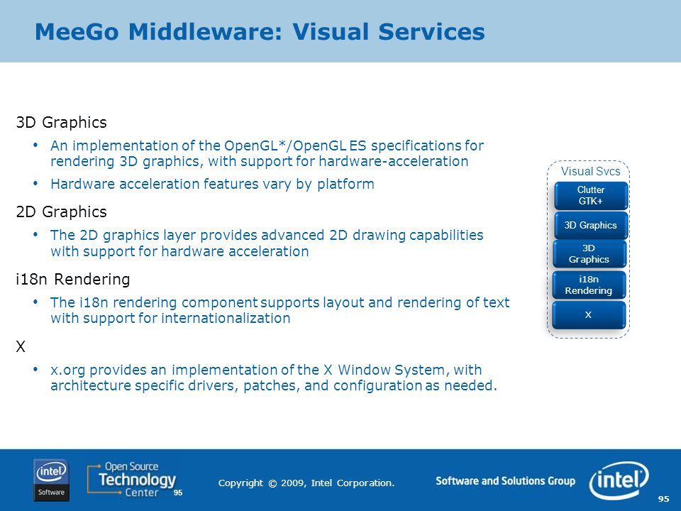 MeeGo Middleware: Visual Services