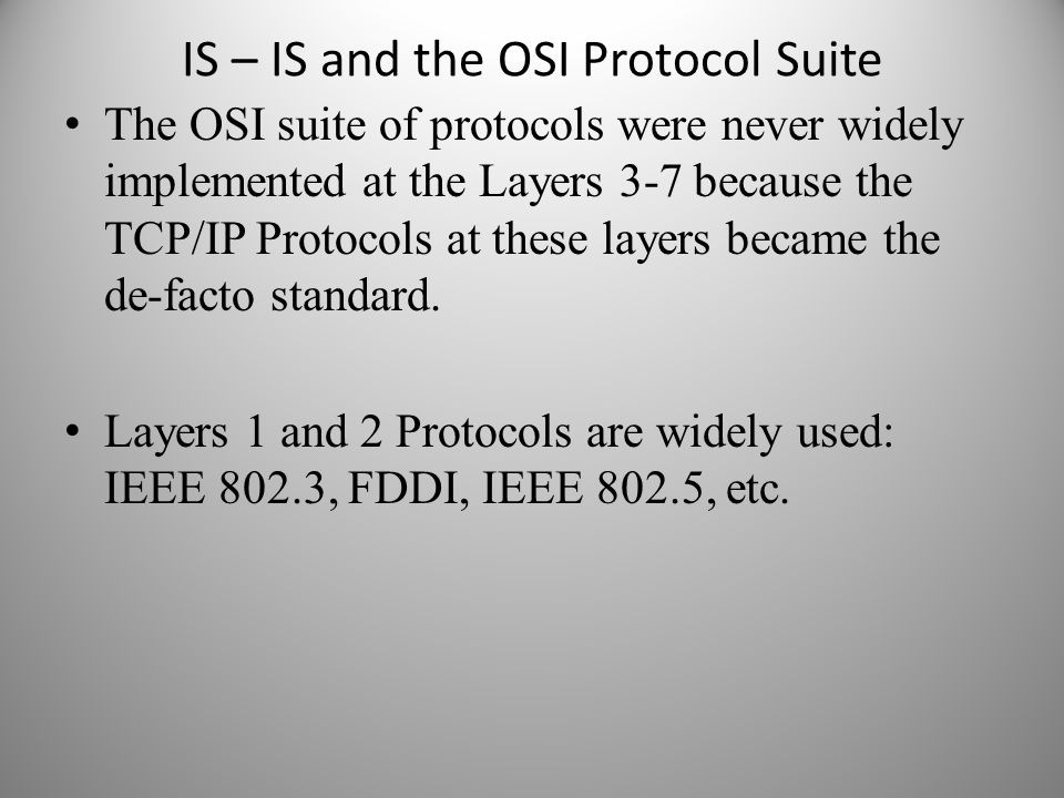 IS – IS and the OSI Protocol Suite