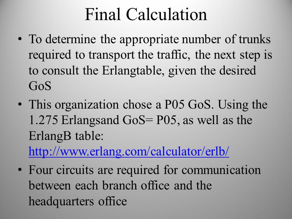 Final Calculation