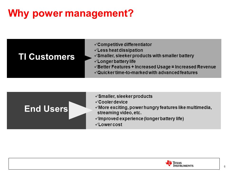 Why power management TI Customers End Users