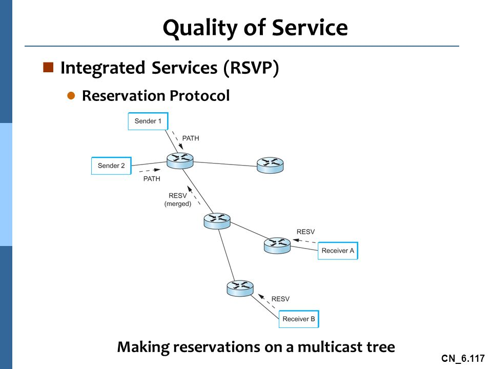 Making reservations on a multicast tree