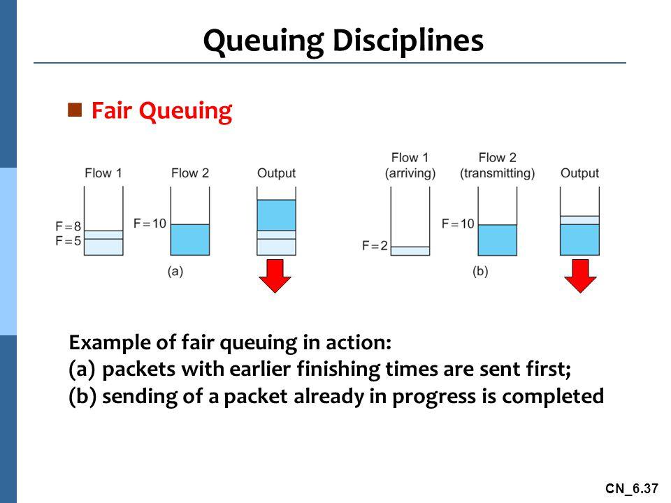 Queuing Disciplines Fair Queuing Example of fair queuing in action: