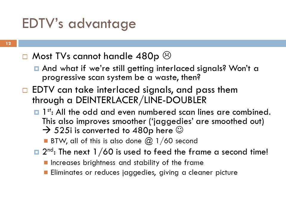 EDTV's advantage Most TVs cannot handle 480p 