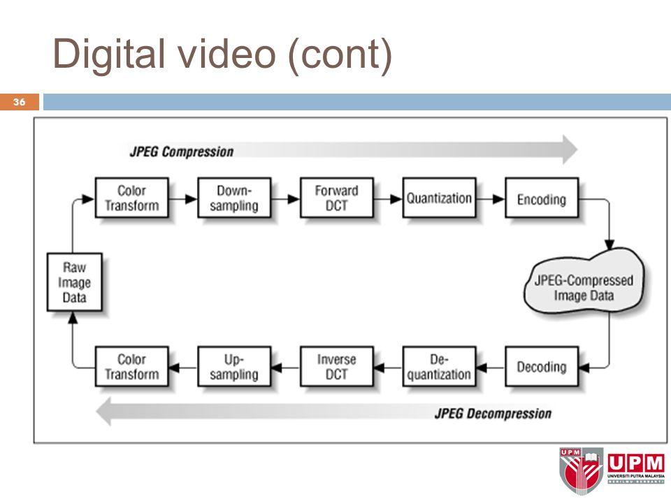 Digital video (cont)