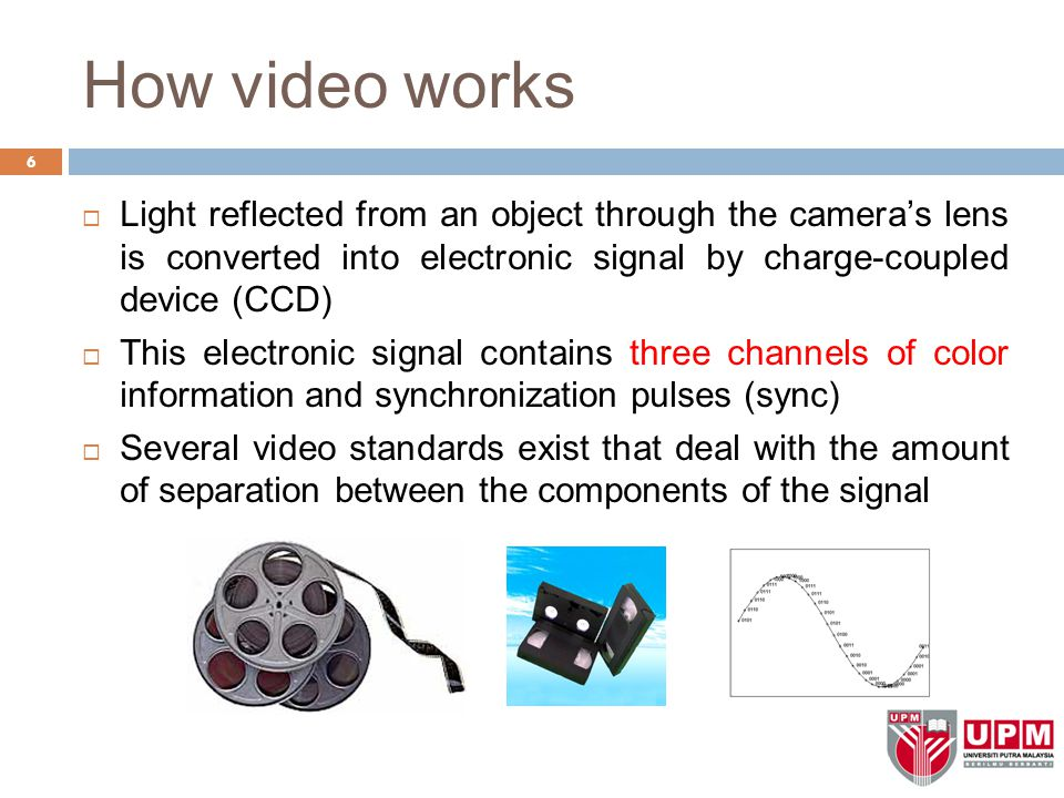 How video works Light reflected from an object through the camera's lens is converted into electronic signal by charge-coupled device (CCD)