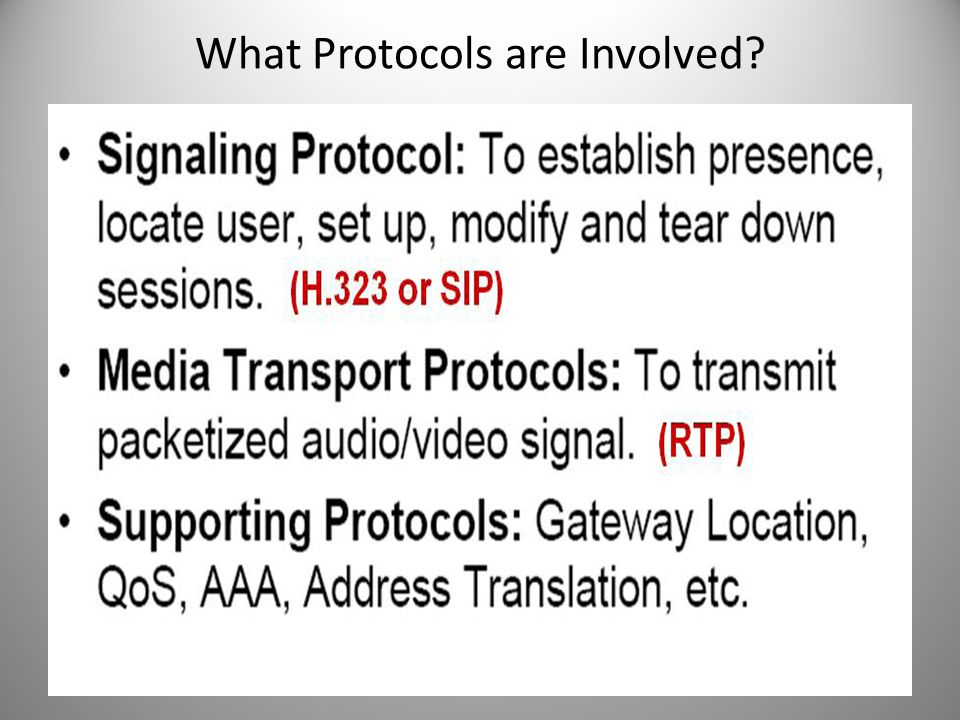What Protocols are Involved