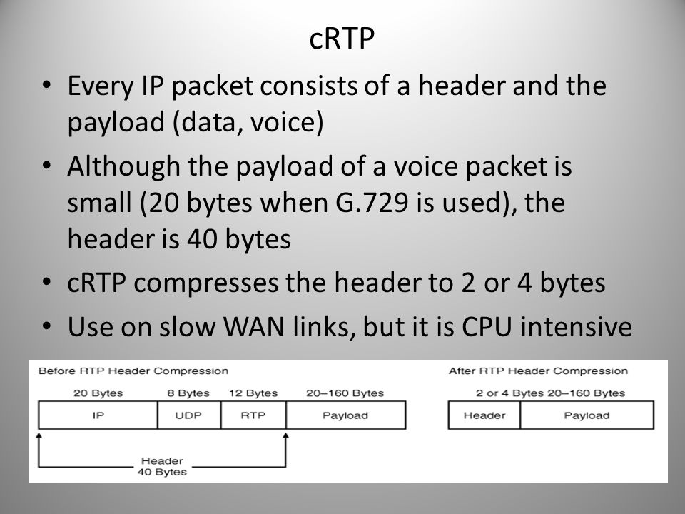 cRTP Every IP packet consists of a header and the payload (data, voice)