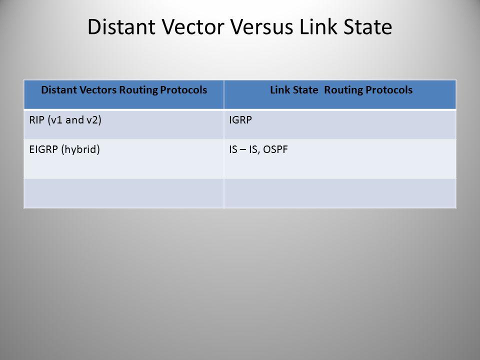 Distant Vector Versus Link State