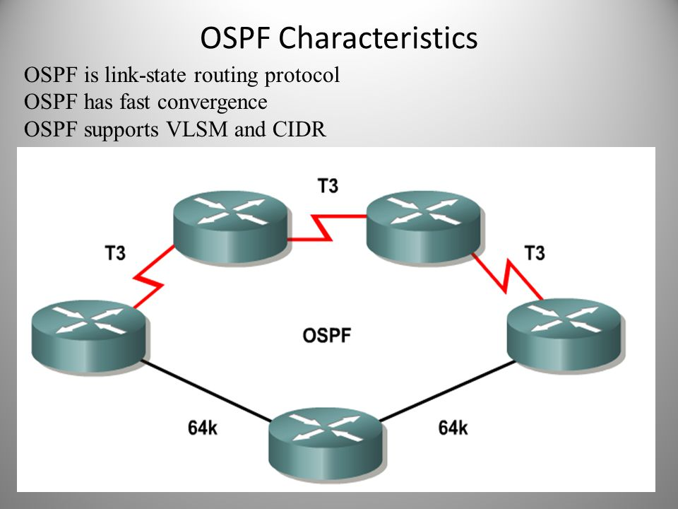 OSPF Characteristics OSPF is link-state routing protocol