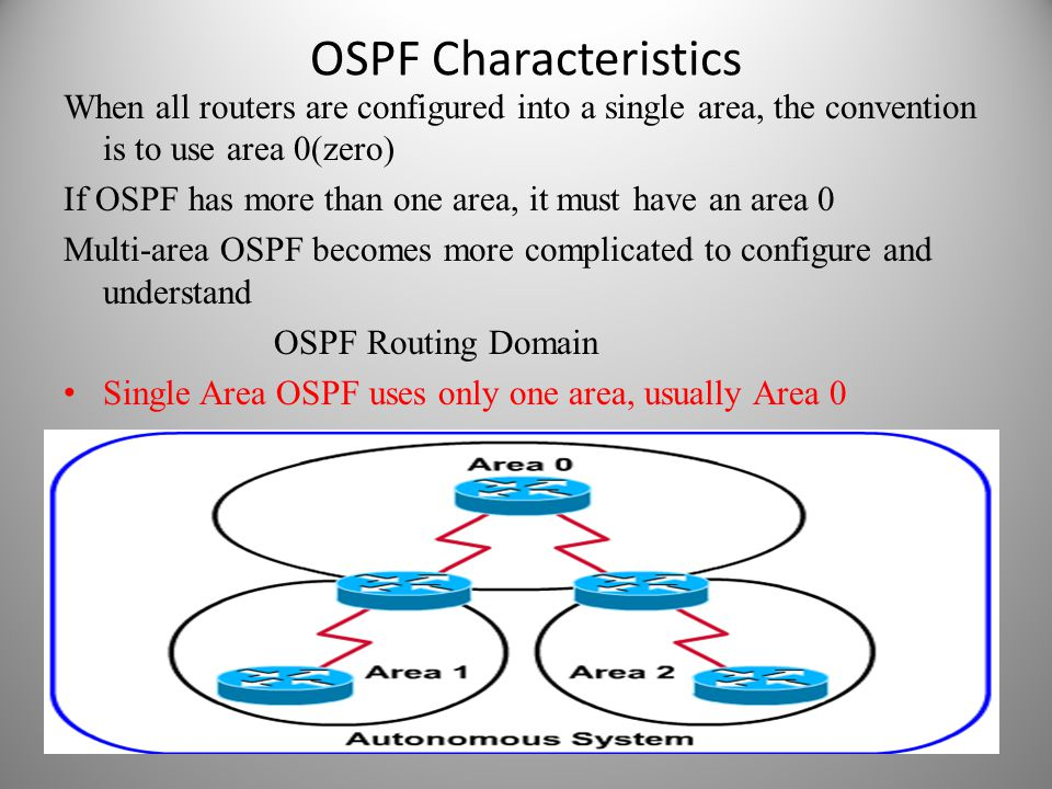 OSPF Characteristics When all routers are configured into a single area, the convention is to use area 0(zero)