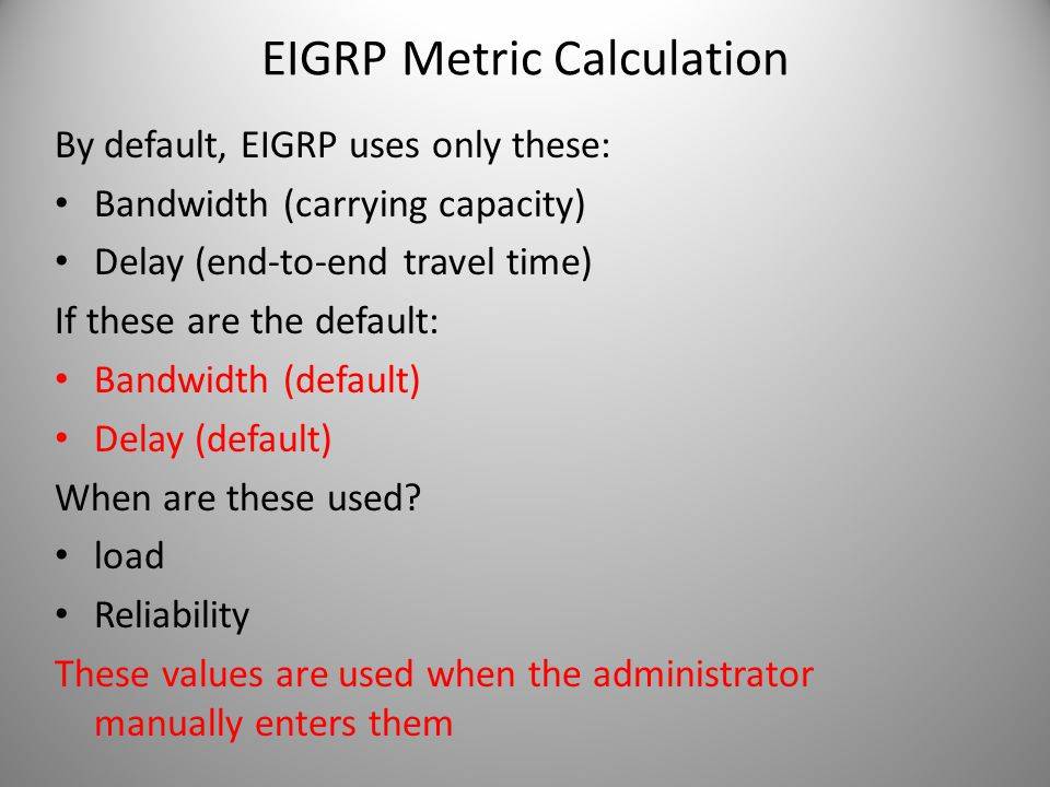 EIGRP Metric Calculation