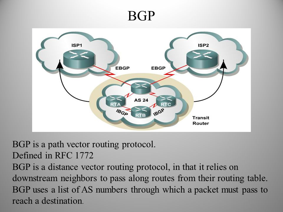 BGP BGP is a path vector routing protocol. Defined in RFC 1772