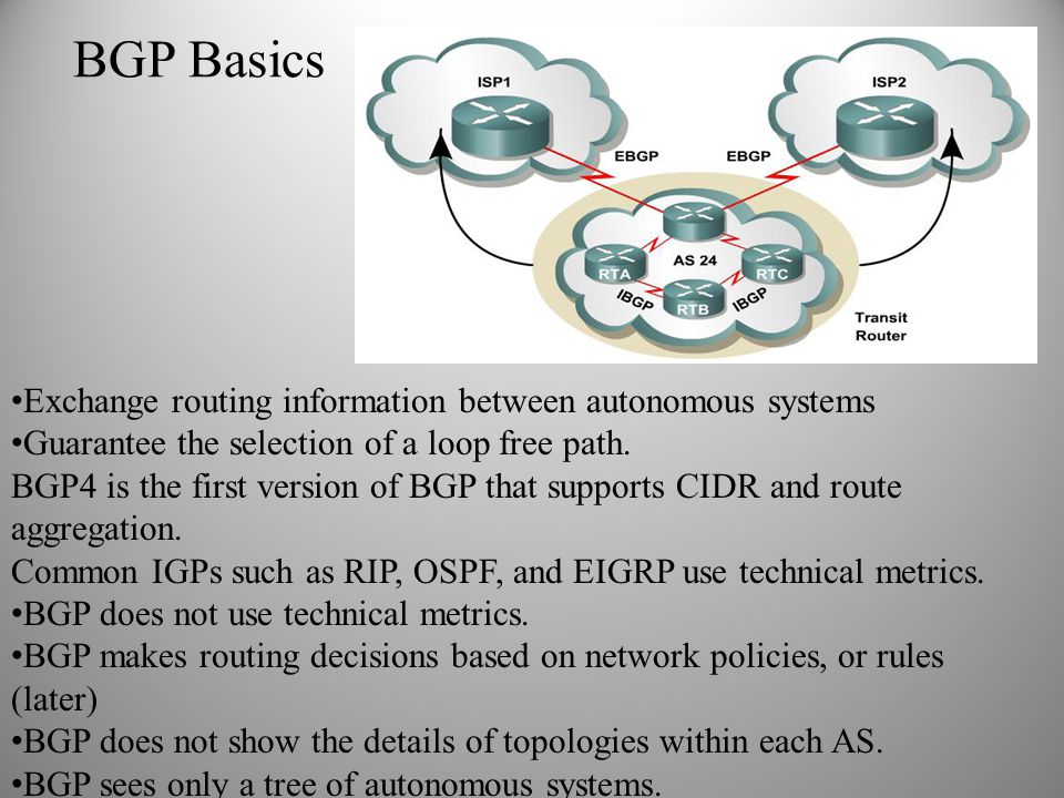 BGP Basics Exchange routing information between autonomous systems