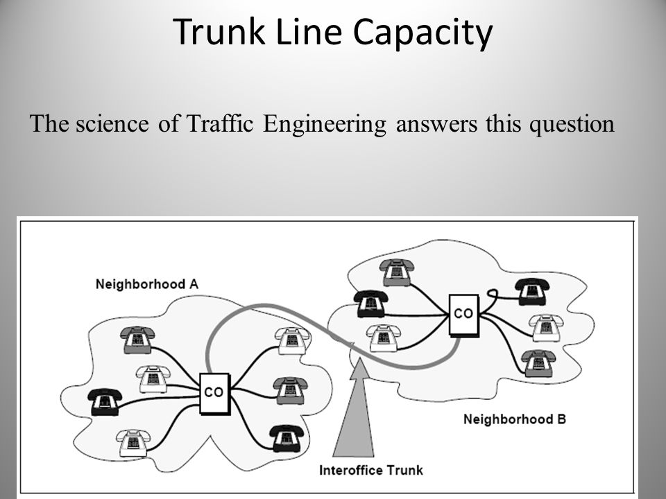 Trunk Line Capacity The science of Traffic Engineering answers this question